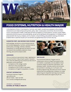 Food Systems, Nutrition, and Health Major Info Sheet Cover Image