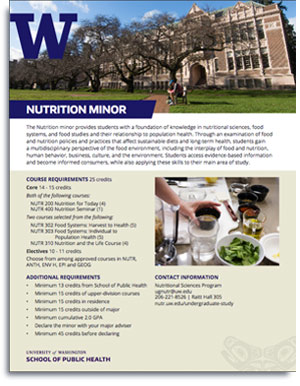 Nutrition Minor Info Sheet Cover Image