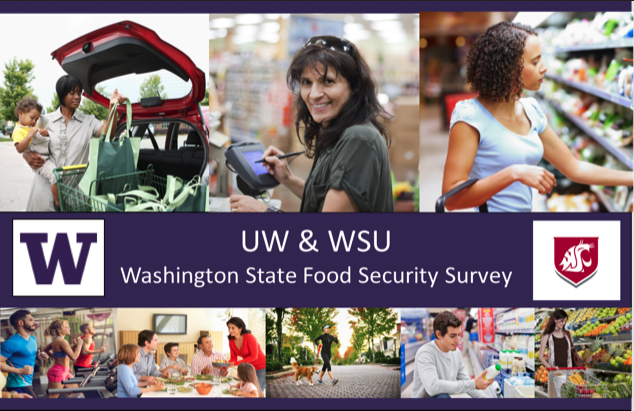 UW & WSU Washington State Food Security Survey