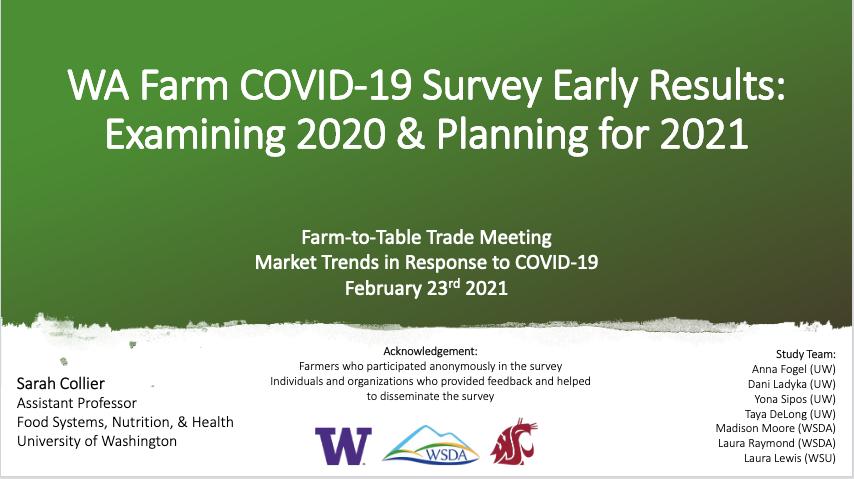 WA Farm COVID-19 Survey Early Results Slide Preview
